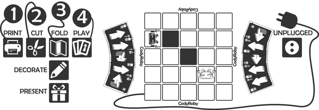 CodyRoby – kit de iniciación DIY