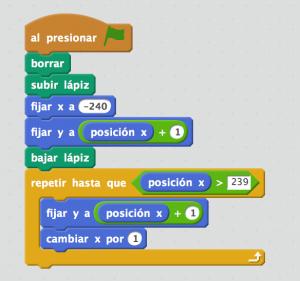 FuncionesCodigo