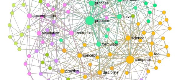 No es lo mismo: un análisis de red de texto sobre definiciones de pensamiento computacional para estudiar su relación con la programación informática